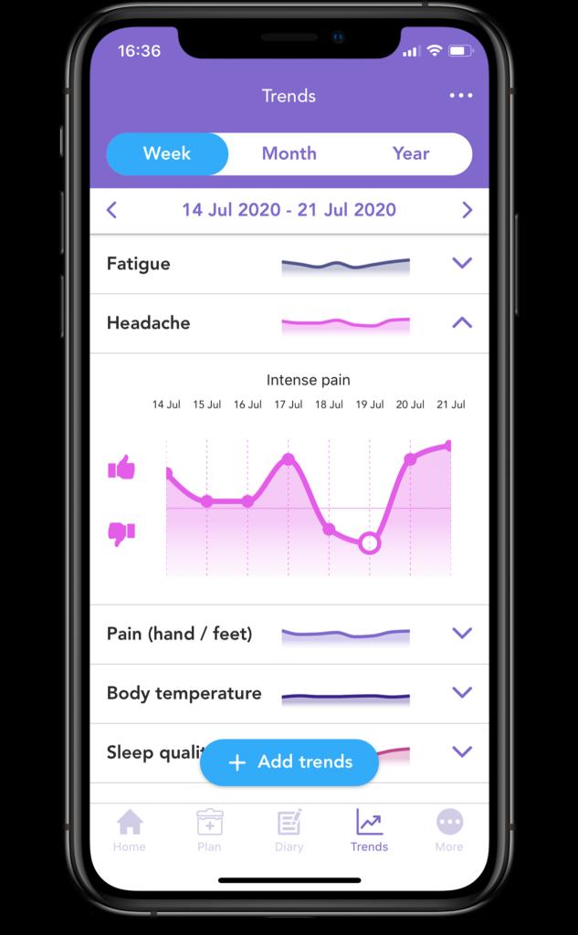 iPhone X screenshot of Trends