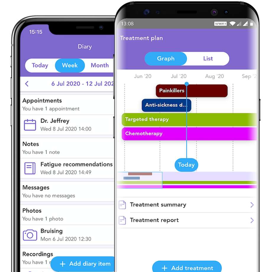 Two devices showing screenshots of the OWise app cropped (treatment plan and diary)