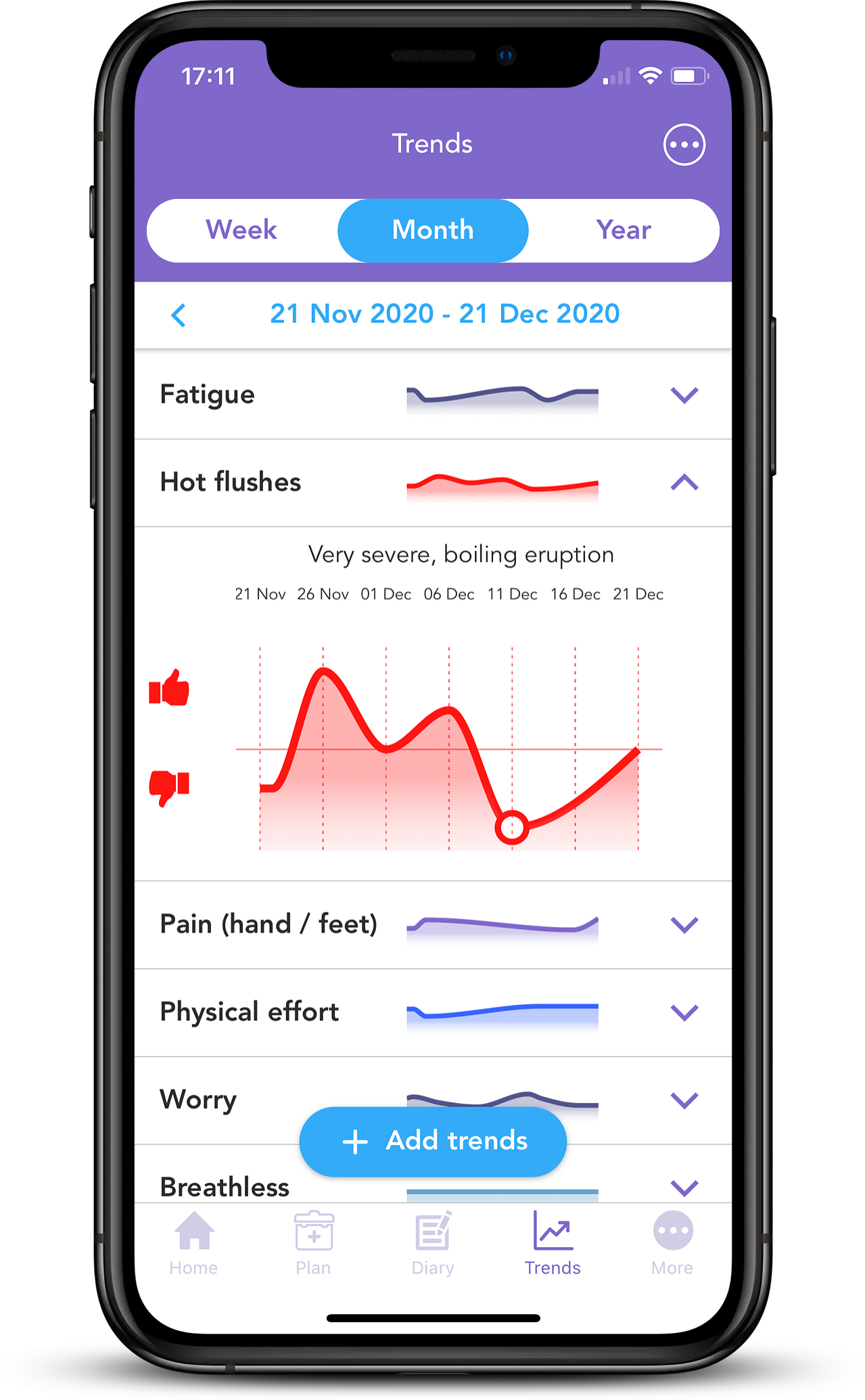 iPhone XS Mockup of OWise app tracking hot flushess