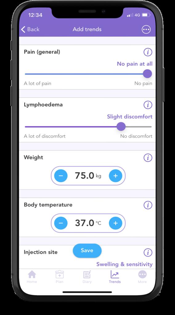 tamoxifen side effect tracking