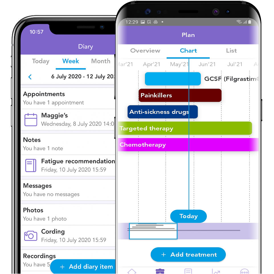 iPhone and Android Mockup Photos Showing OWise Treatment Plan Overview and Diary Week View